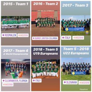 2015-2018 Teams
